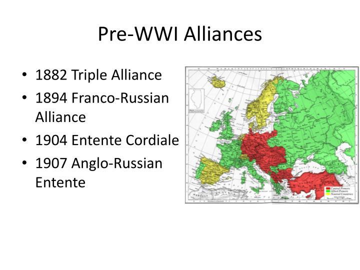 Pre-WWI Alliances