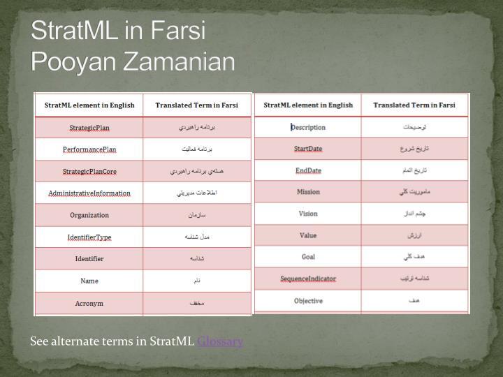 StratML in Farsi