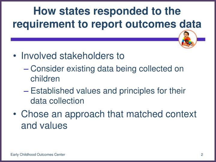 How states responded to the requirement to report outcomes data
