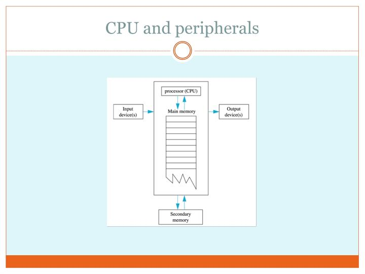 CPU and peripherals