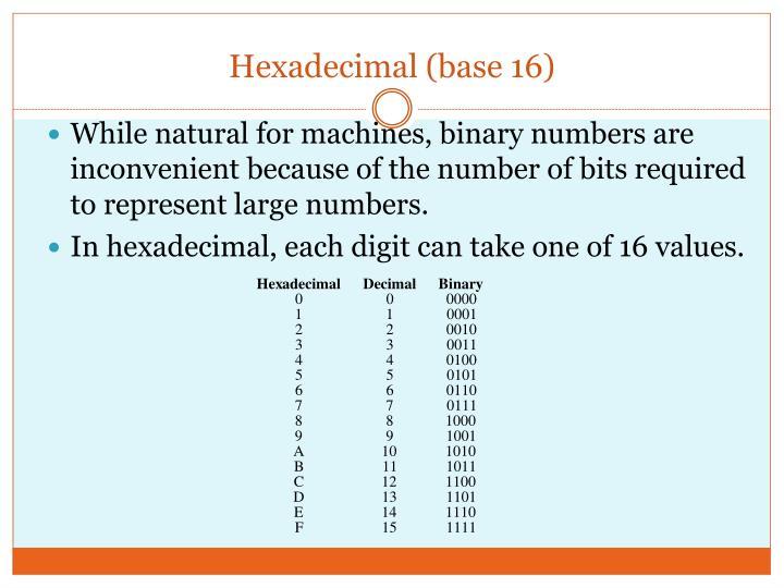 Hexadecimal (base 16)