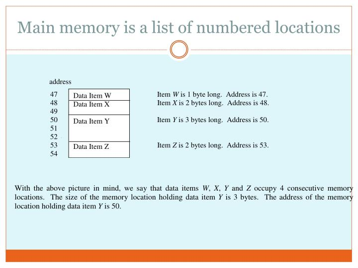 Main memory is a list of numbered locations