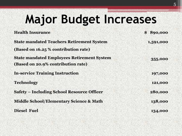 Major Budget Increases