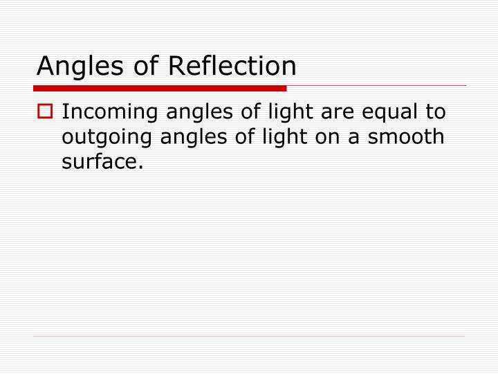 Angles of Reflection