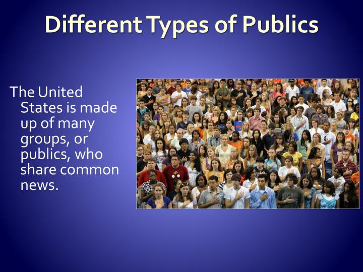 Different Types of Publics