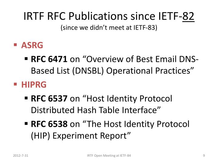 IRTF RFC Publications since IETF-