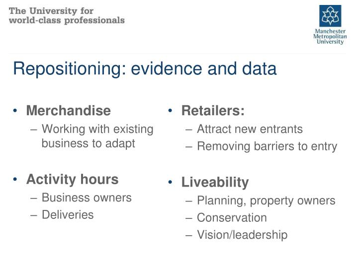 Repositioning: evidence and data