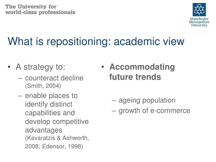 What is repositioning: academic view