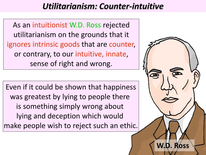 Utilitarianism: Counter-intuitive