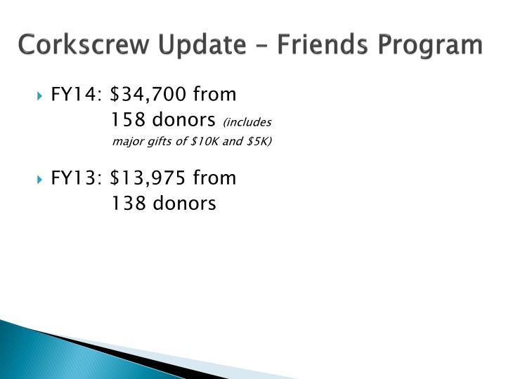 Corkscrew Update – Friends Program