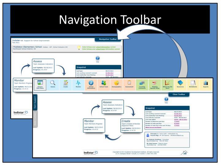 Navigation Toolbar
