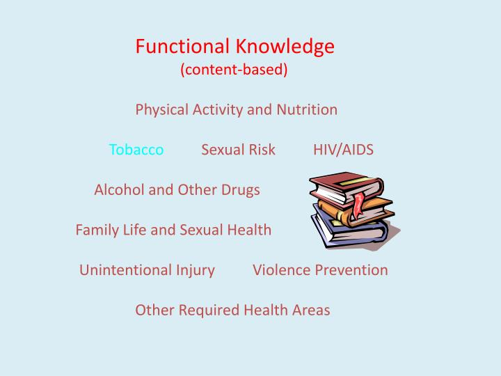 Functional Knowledge