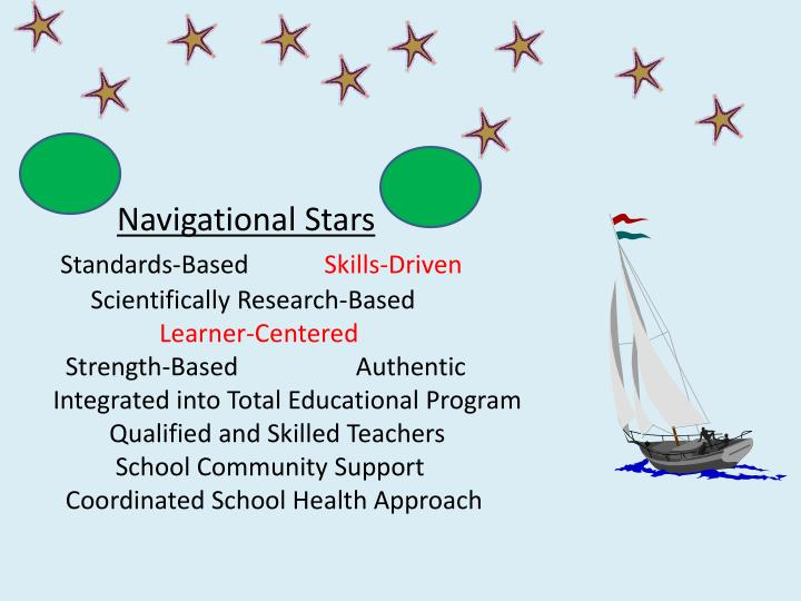 Navigational Stars