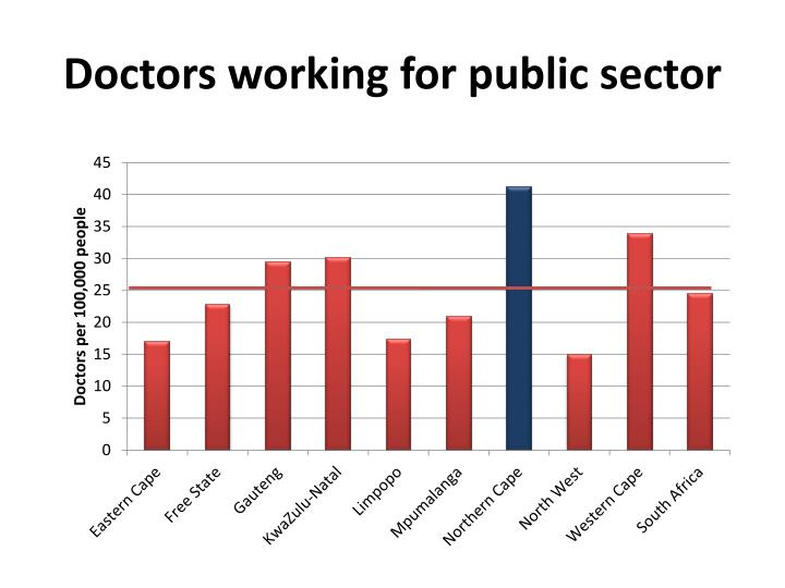Doctors working for public sector