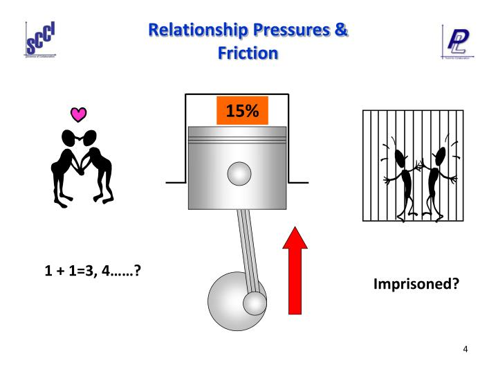 Relationship Pressures & Friction