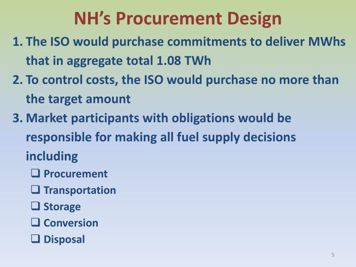 NH's Procurement Design