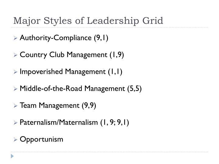 Major Styles of Leadership Grid