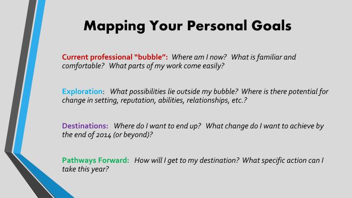 Mapping Your Personal Goals