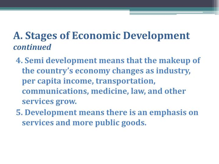 A. Stages of Economic Development