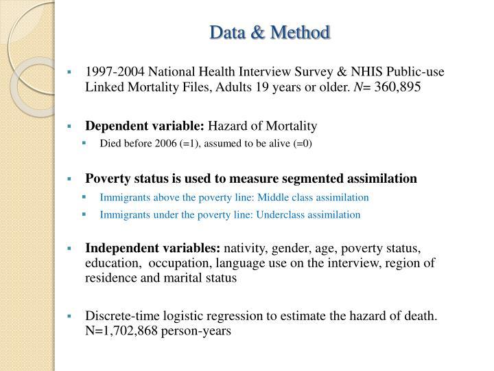 Data & Method