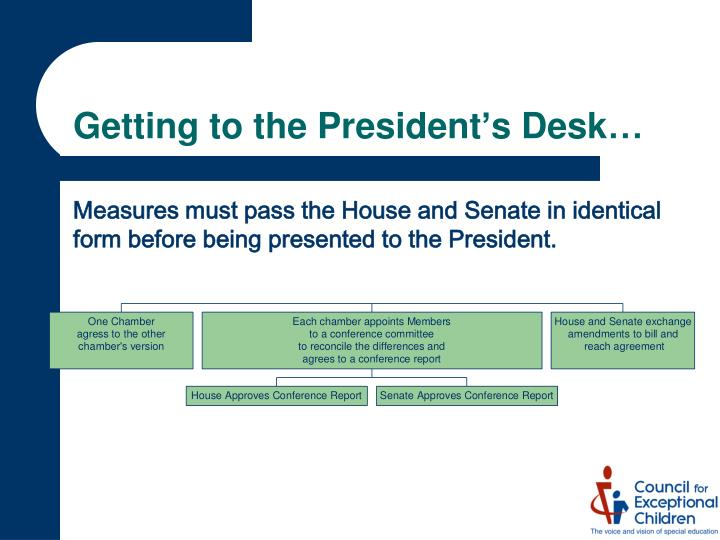 Getting to the President's Desk…