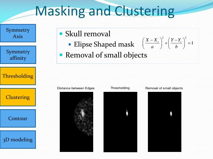 Masking and Clustering
