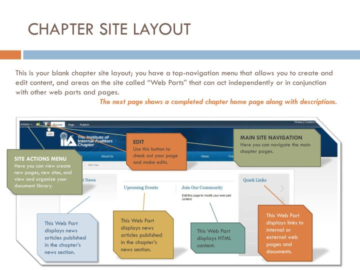 CHAPTER SITE LAYOUT