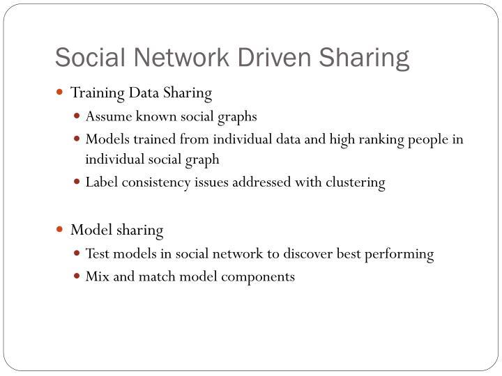 Social Network Driven Sharing