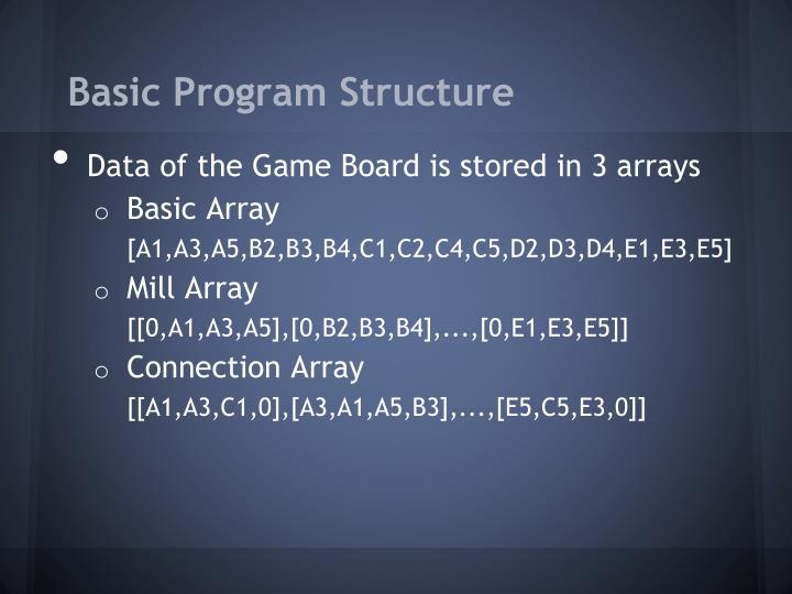 Basic Program Structure