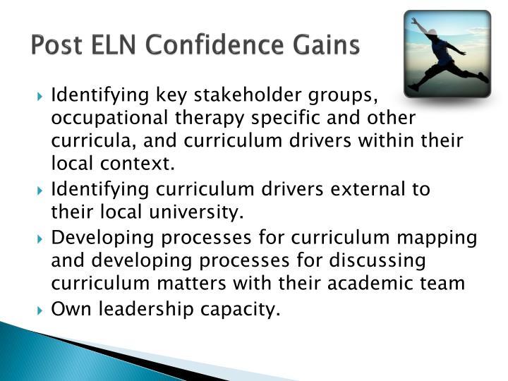 Post ELN Confidence Gains