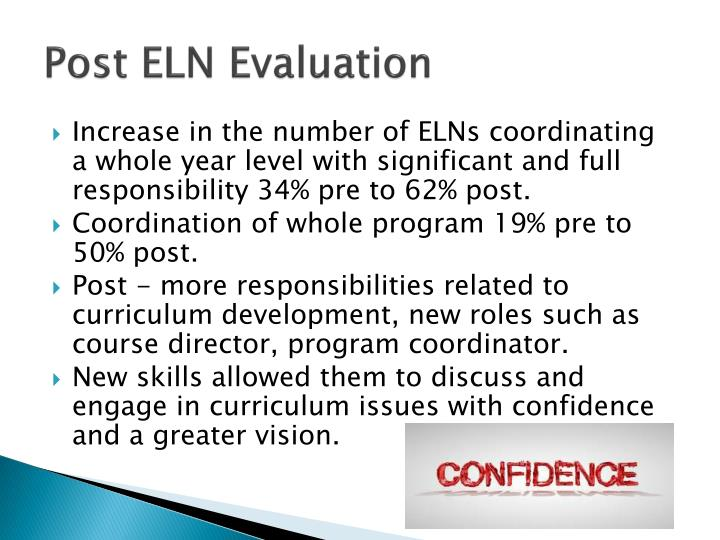 Post ELN Evaluation