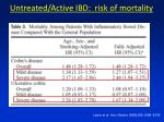 untreated active ibd r isk of mortality
