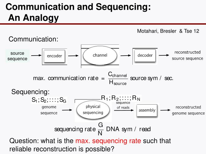 Communication and Sequencing: