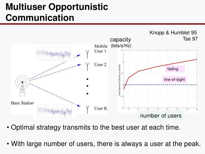 Multiuser Opportunistic Communication