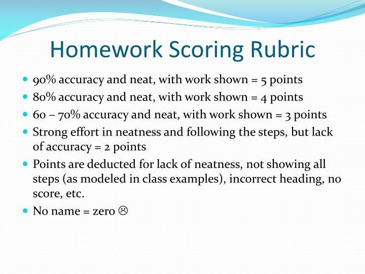 Homework Scoring Rubric