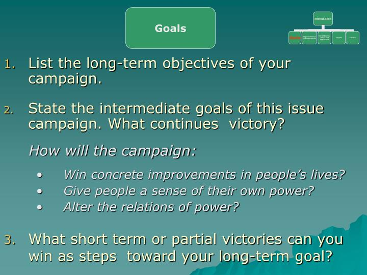 List the long-term objectives of your campaign.