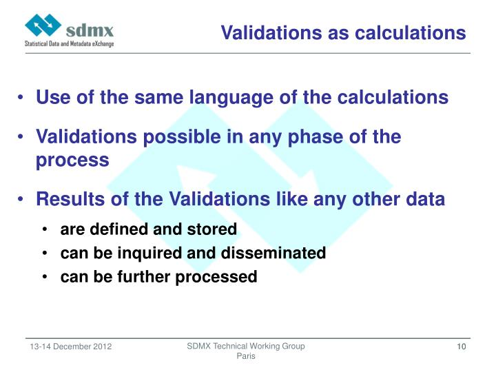 Validations as calculations