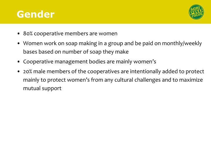 80% cooperative members are women
