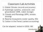 classroom lab activities