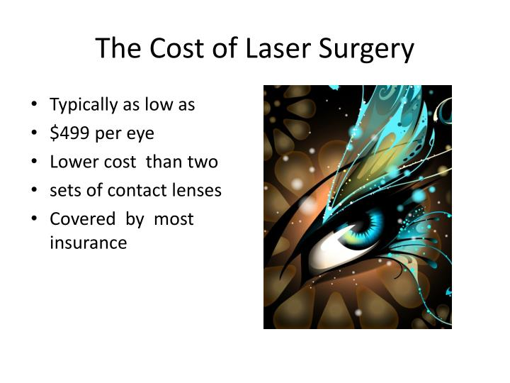 The Cost of Laser Surgery