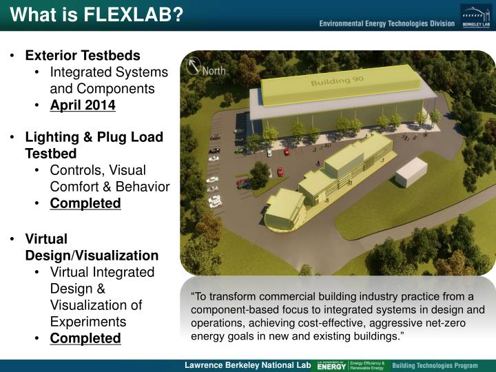 What is FLEXLAB?