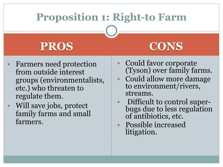Proposition 1 right to farm