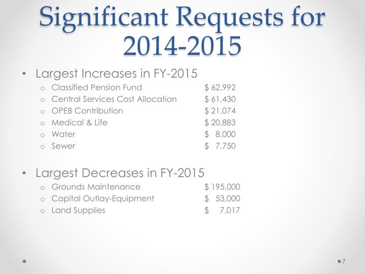 Significant Requests for 2014-2015