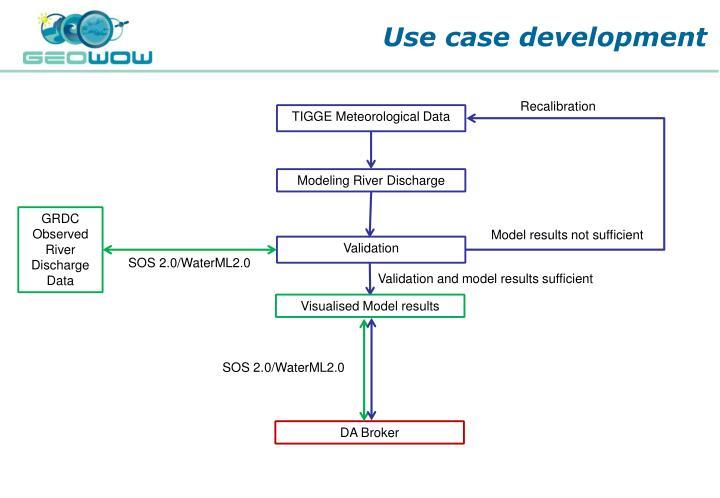 Use case development