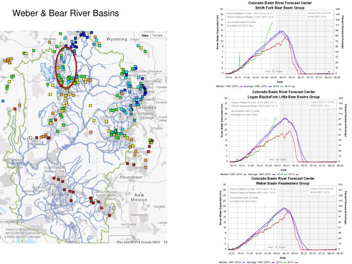 Weber & Bear River Basins