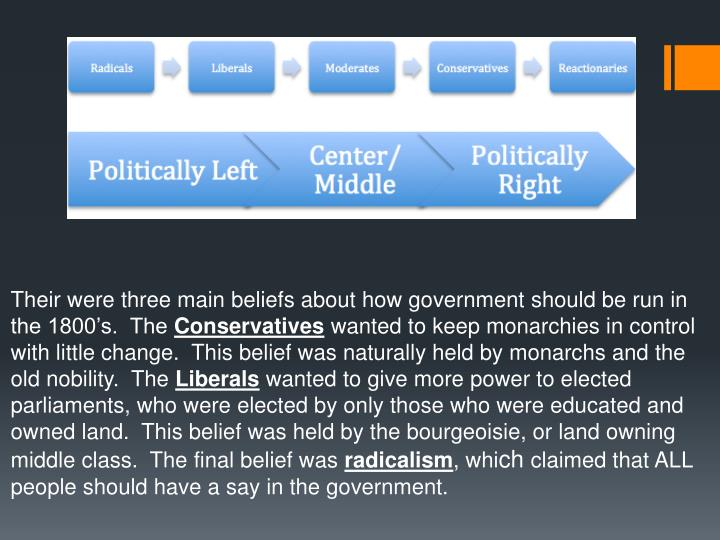 Their were three main beliefs about how government should be run in the 1800's.  The