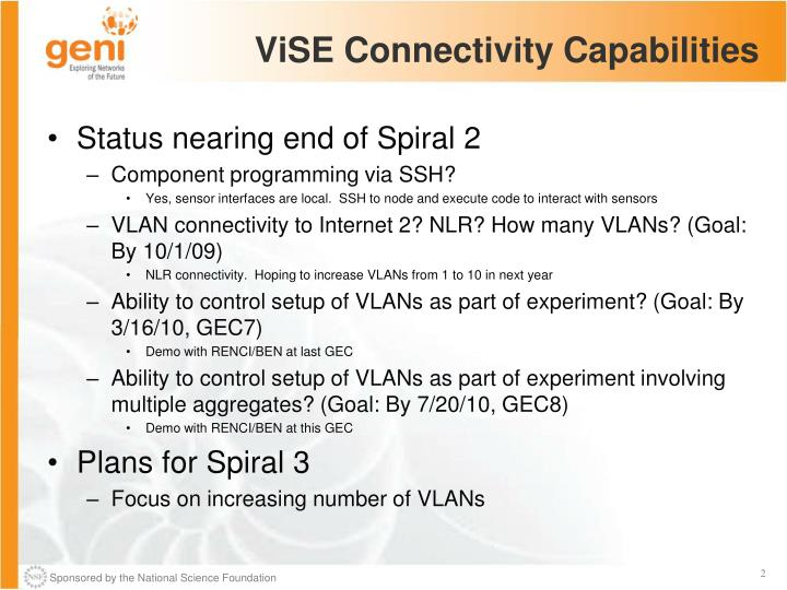 Vise connectivity capabilities