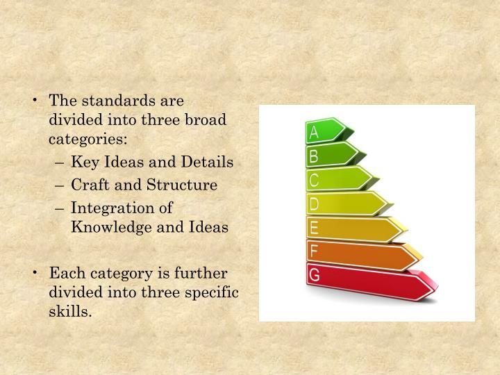 The standards are divided into three broad categories:
