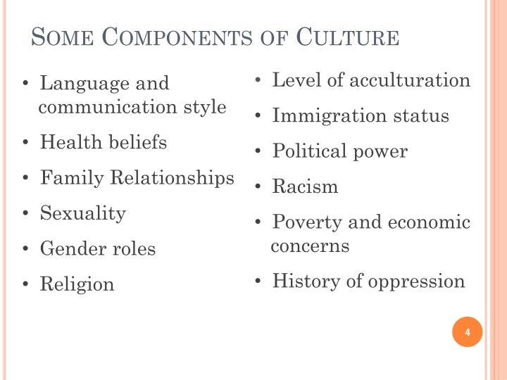 Some Components of Culture