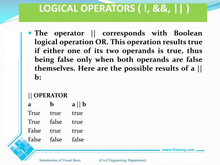 LOGICAL OPERATORS ( !, &&, || )